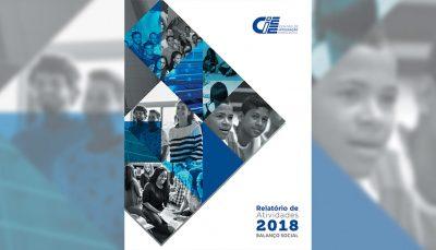 Balanço social do CIEE de 2018